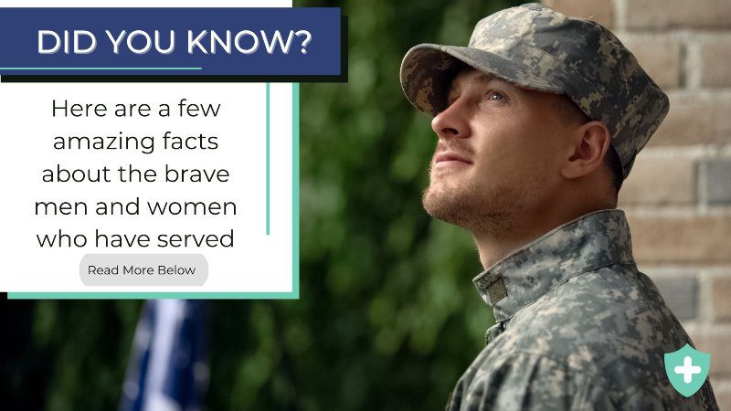 Did you know 1
